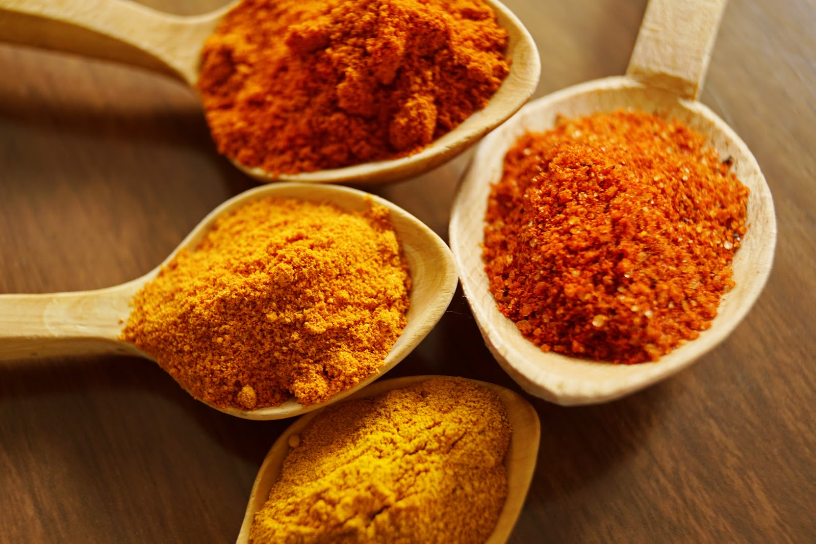 Turmeric on Weight Loss