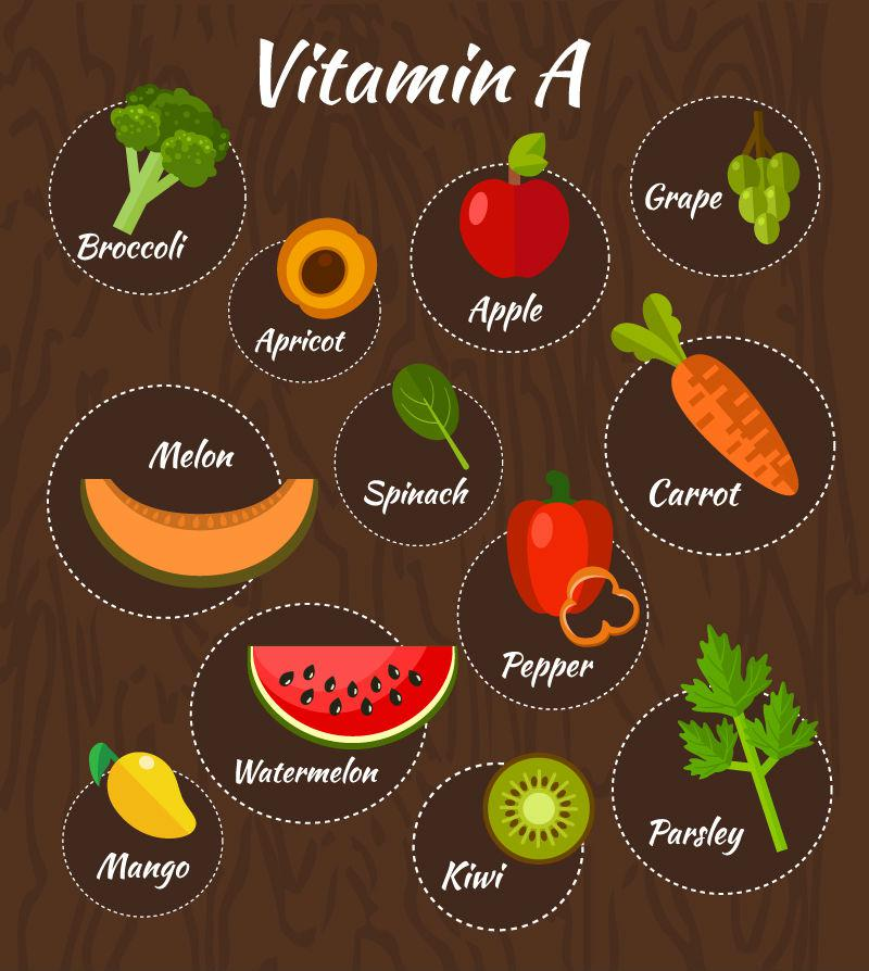 vitamin a acne foods
