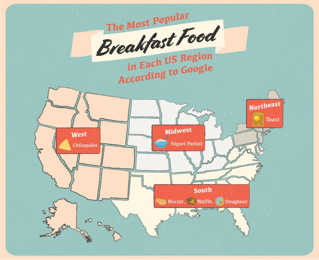 Most Popular Breakfast Items by State | Vitagene